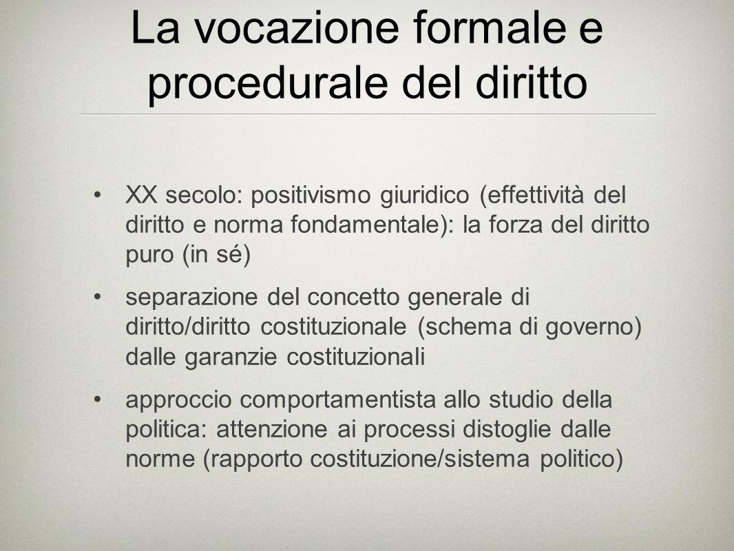 La vocazione formale e procedurale del diritto XX secolo: positivismo giuridico (effettività del diritto e norma fondamentale): la forza del diritto p