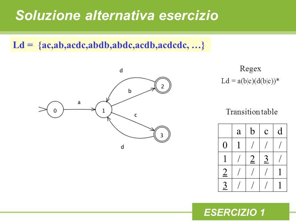 ESERCIZIO 1 Soluzione alternativa esercizio Ld = {ac,ab,acdc,abdb,abdc,acdb,acdcdc, …} abcd 01/// 1/23/ 2///1 3///1 Transition table Regex Ld = a(b|c)