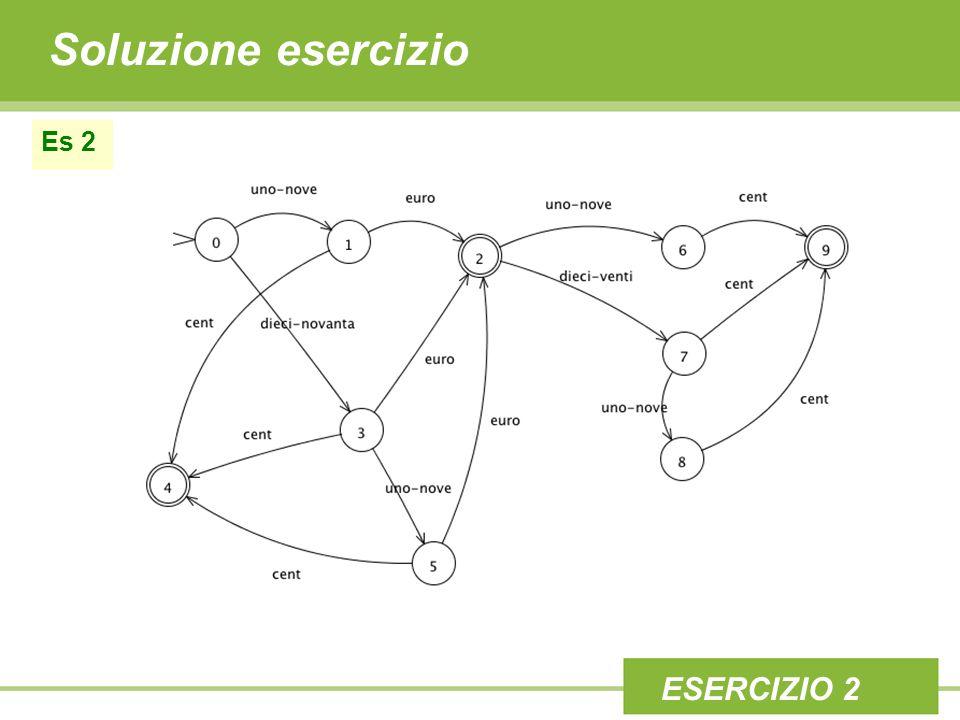 Soluzione esercizio Es 2