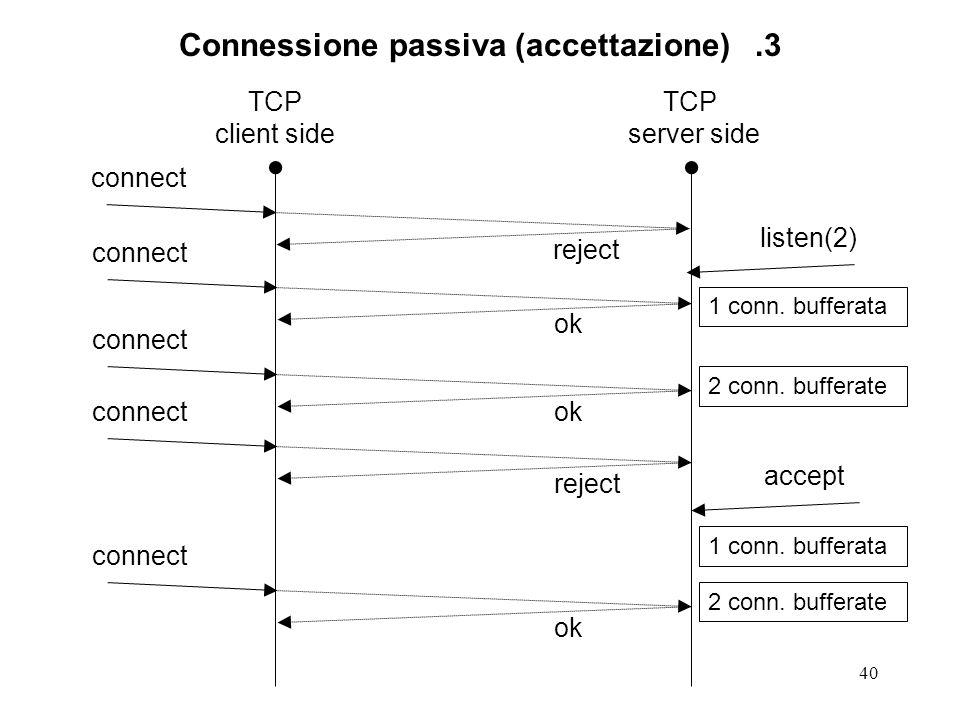 41 Connessione passiva (accettazione).4 Con la system call listen() l'applicazione server da' indicazione alla propria interfaccia socket (alla protocol entity TCP) di accettare richieste di connessione che provengano da client remoti.