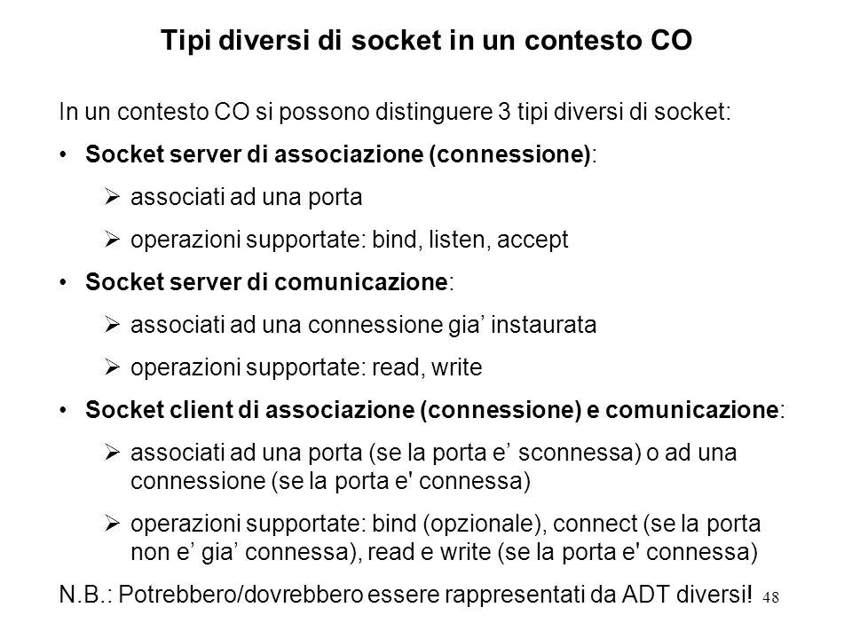 49 Tipi diversi di socket in un contesto CO Socket server di associazione (sa) Socket server di comunicazione (sc1) Socket server di comunicazione (sc2) Porta server Porta client 2Porta client 1 Socket client (sc-ac-1)Socket client (sc-ac-2) Connessione 1Connessione 2 Porta client 0 Socket client (sc-ac-0)