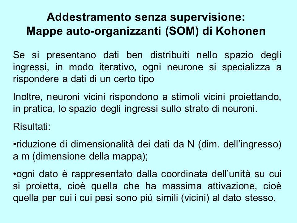 Addestramento senza supervisione: Mappe auto-organizzanti (SOM) di Kohonen Se si presentano dati ben distribuiti nello spazio degli ingressi, in modo