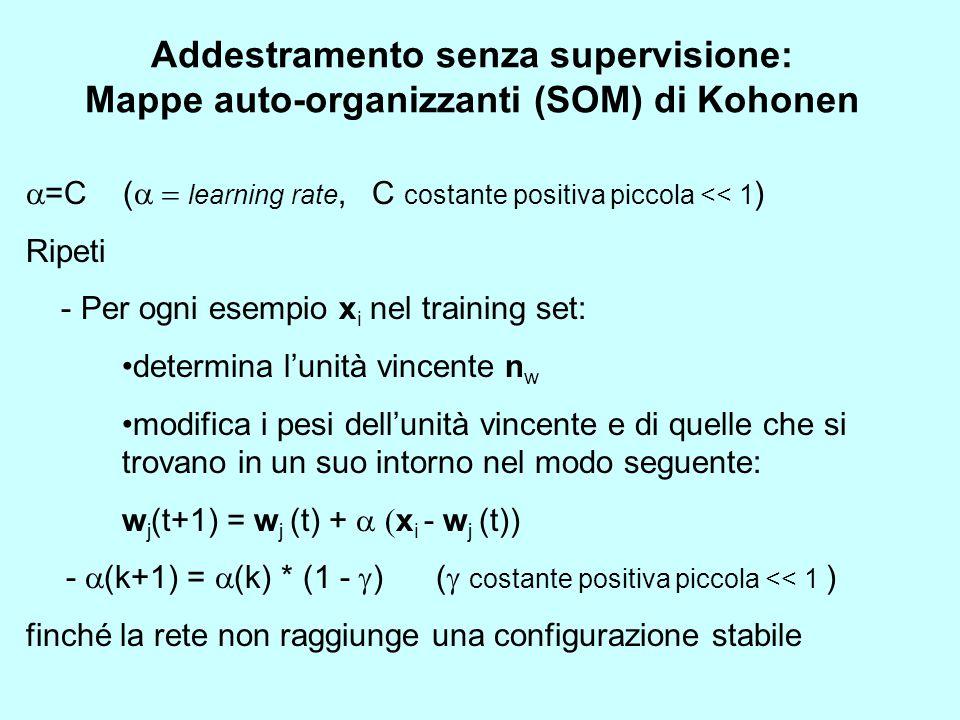 Addestramento senza supervisione: Mappe auto-organizzanti (SOM) di Kohonen  =C (  learning rate, C costante positiva piccola << 1 ) Ripeti - Per ogni esempio x i nel training set: determina l'unità vincente n w modifica i pesi dell'unità vincente e di quelle che si trovano in un suo intorno nel modo seguente: w j (t+1) = w j (t) +  x i - w j (t))  -  (k+1) =  (k) * (1 -  ) (  costante positiva piccola << 1 ) finché la rete non raggiunge una configurazione stabile