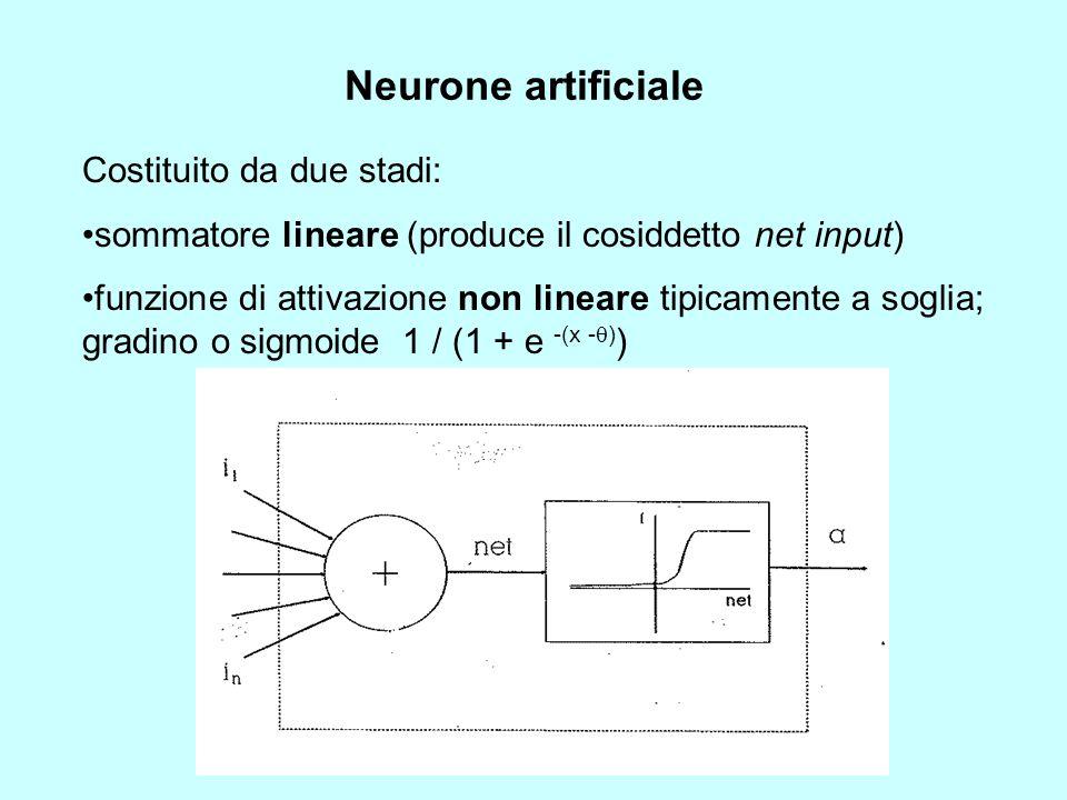 Neurone artificiale Costituito da due stadi: sommatore lineare (produce il cosiddetto net input) funzione di attivazione non lineare tipicamente a soglia; gradino o sigmoide 1 / (1 + e -(x -  ) )