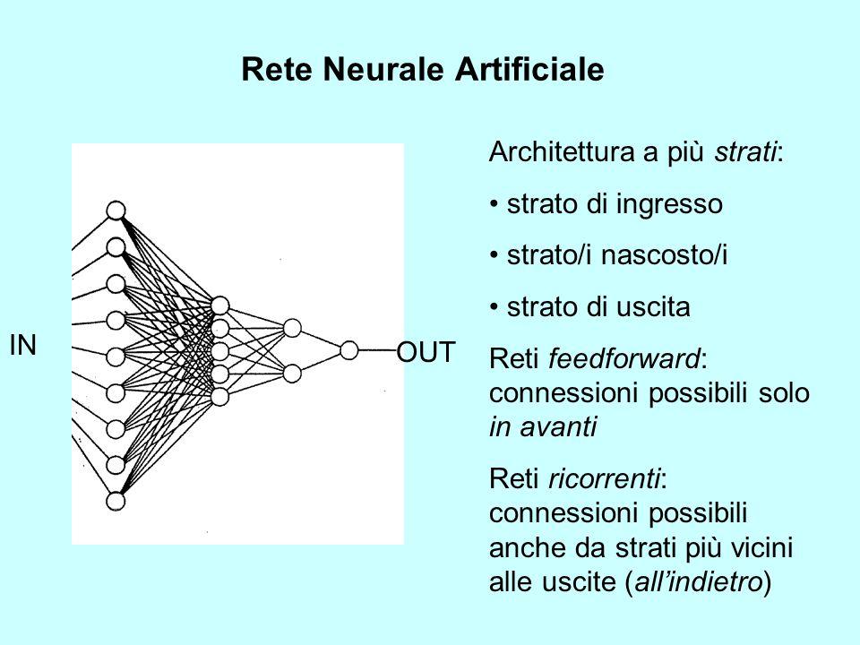 Rete Neurale Artificiale Architettura a più strati: strato di ingresso strato/i nascosto/i strato di uscita Reti feedforward: connessioni possibili so