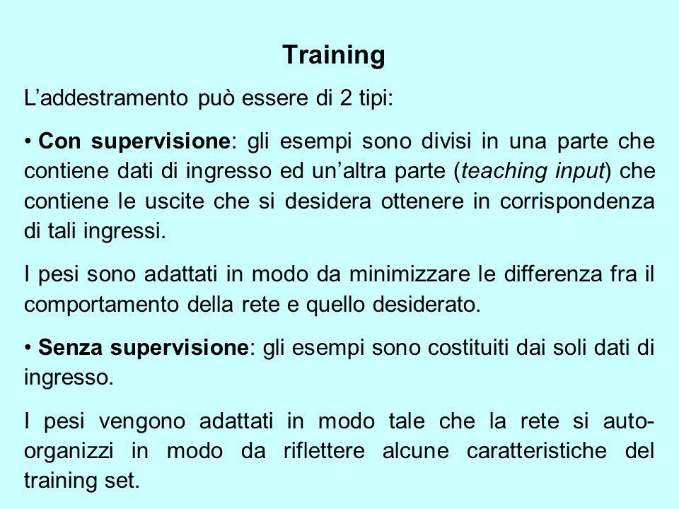 Training L'addestramento può essere di 2 tipi: Con supervisione: gli esempi sono divisi in una parte che contiene dati di ingresso ed un'altra parte (teaching input) che contiene le uscite che si desidera ottenere in corrispondenza di tali ingressi.