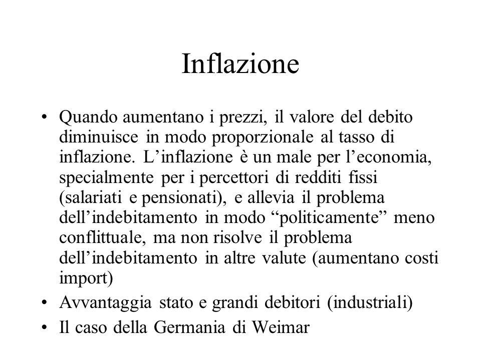 Inflazione Quando aumentano i prezzi, il valore del debito diminuisce in modo proporzionale al tasso di inflazione.