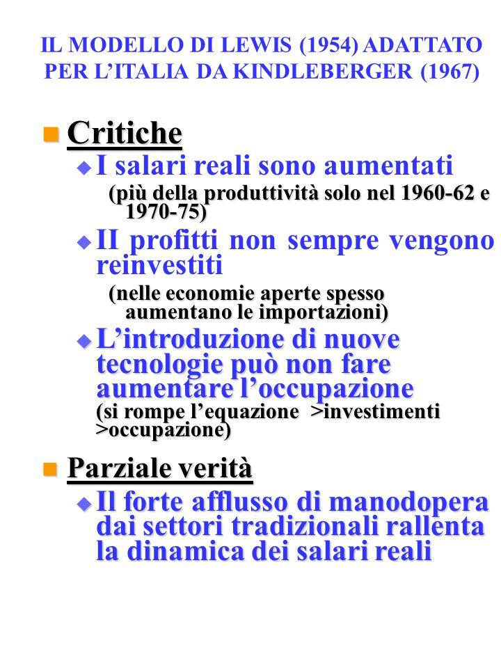 IL MODELLO DI LEWIS (1954) ADATTATO PER L'ITALIA DA KINDLEBERGER (1967) Critiche Critiche  I salari reali sono aumentati (più della produttività solo