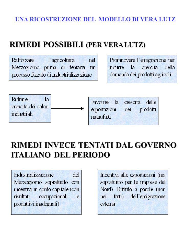 RIMEDI POSSIBILI (PER VERA LUTZ) RIMEDI INVECE TENTATI DAL GOVERNO ITALIANO DEL PERIODO