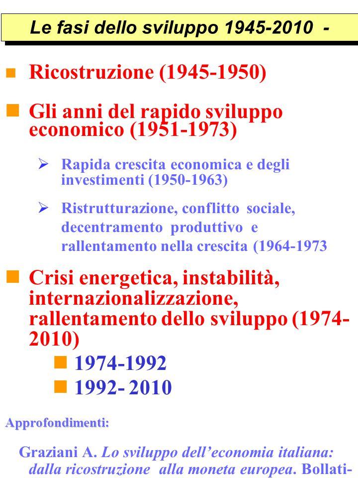 Ricostruzione (1945-1950) Gli anni del rapido sviluppo economico (1951-1973)  Rapida crescita economica e degli investimenti (1950-1963)  Ristruttur