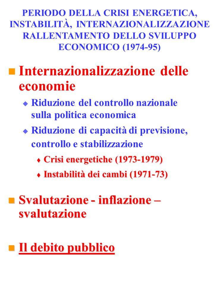 PERIODO DELLA CRISI ENERGETICA, INSTABILITÀ, INTERNAZIONALIZZAZIONE RALLENTAMENTO DELLO SVILUPPO ECONOMICO (1974-95) Internazionalizzazione delle econ