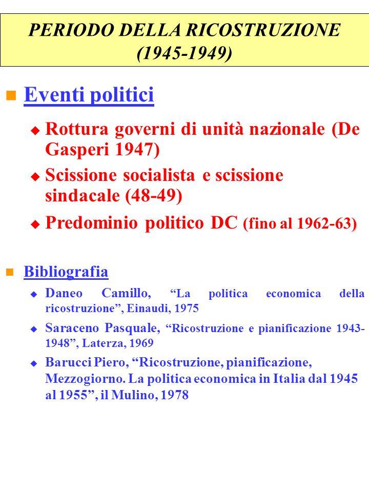 Eventi politici  Rottura governi di unità nazionale (De Gasperi 1947)  Scissione socialista e scissione sindacale (48-49) )  Predominio politico DC
