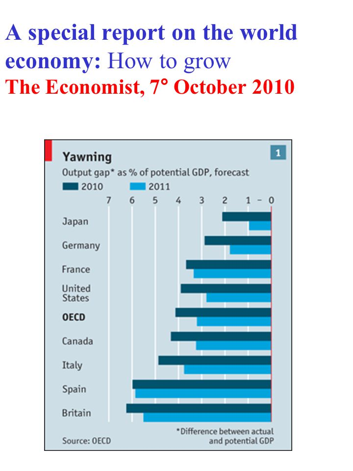 A special report on the world economy: How to grow The Economist, 7° October 2010