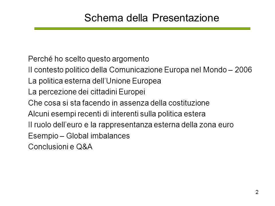 2 Schema della Presentazione Perché ho scelto questo argomento Il contesto politico della Comunicazione Europa nel Mondo – 2006 La politica esterna dell'Unione Europea La percezione dei cittadini Europei Che cosa si sta facendo in assenza della costituzione Alcuni esempi recenti di interenti sulla politica estera Il ruolo dell'euro e la rappresentanza esterna della zona euro Esempio – Global imbalances Conclusioni e Q&A