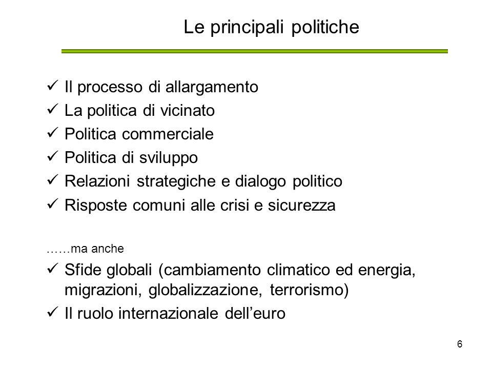 6 Le principali politiche Il processo di allargamento La politica di vicinato Politica commerciale Politica di sviluppo Relazioni strategiche e dialogo politico Risposte comuni alle crisi e sicurezza ……ma anche Sfide globali (cambiamento climatico ed energia, migrazioni, globalizzazione, terrorismo) Il ruolo internazionale dell'euro