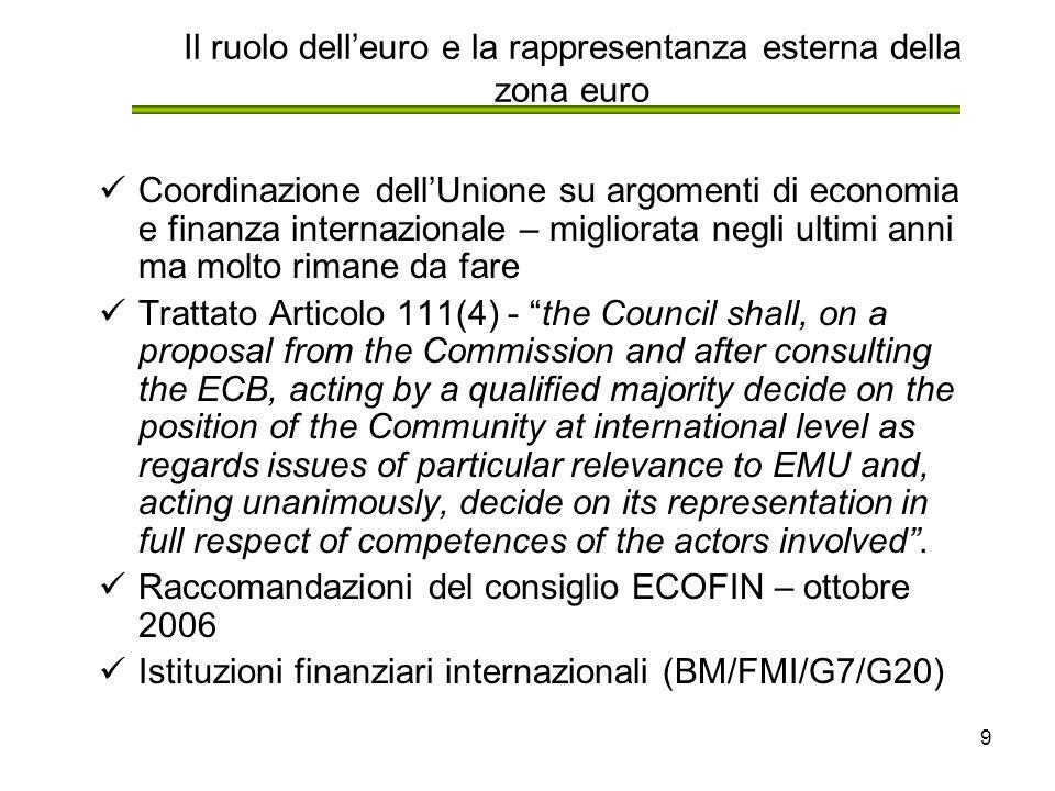 9 Il ruolo dell'euro e la rappresentanza esterna della zona euro Coordinazione dell'Unione su argomenti di economia e finanza internazionale – miglior
