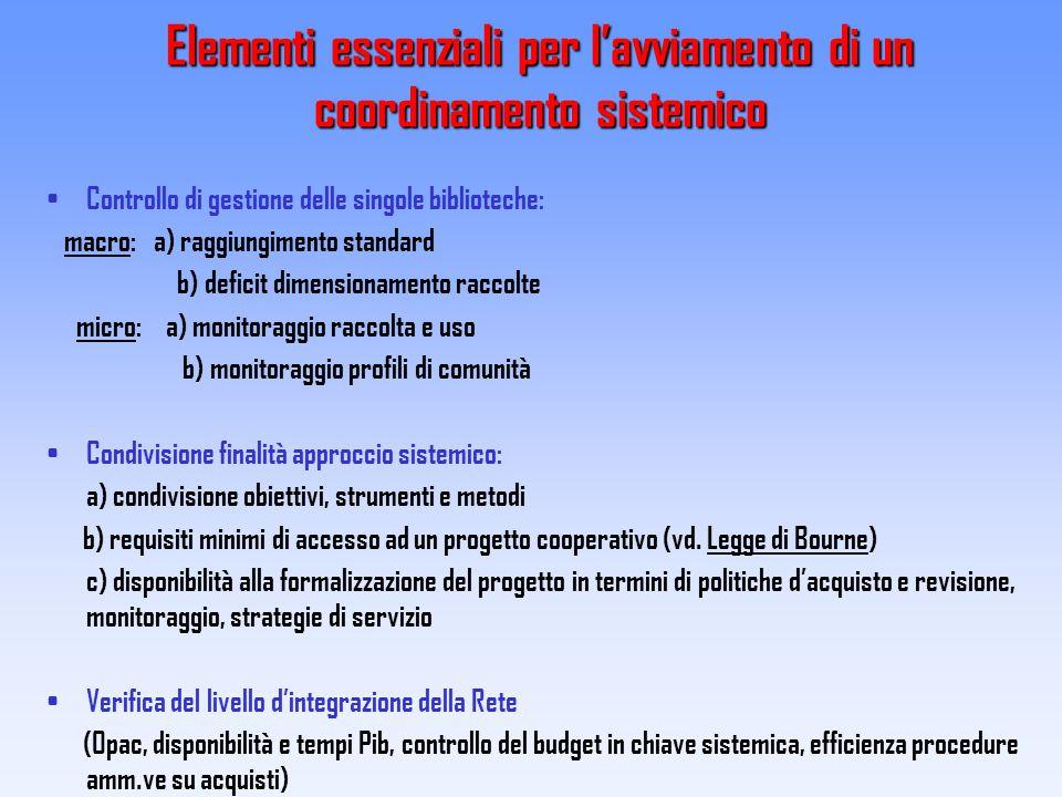Elementi essenziali per l'avviamento di un coordinamento sistemico Controllo di gestione delle singole biblioteche: macro: a) raggiungimento standard