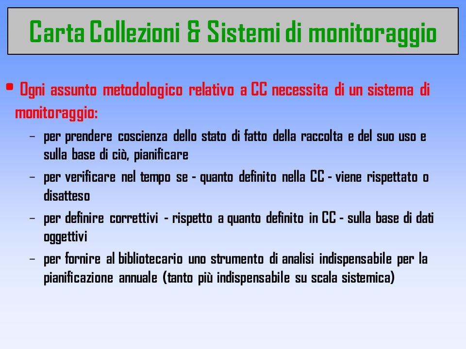 Carta Collezioni & Sistemi di monitoraggio Ogni assunto metodologico relativo a CC necessita di un sistema di monitoraggio: – per prendere coscienza dello stato di fatto della raccolta e del suo uso e sulla base di ciò, pianificare – per verificare nel tempo se - quanto definito nella CC - viene rispettato o disatteso – per definire correttivi - rispetto a quanto definito in CC - sulla base di dati oggettivi – per fornire al bibliotecario uno strumento di analisi indispensabile per la pianificazione annuale (tanto più indispensabile su scala sistemica)