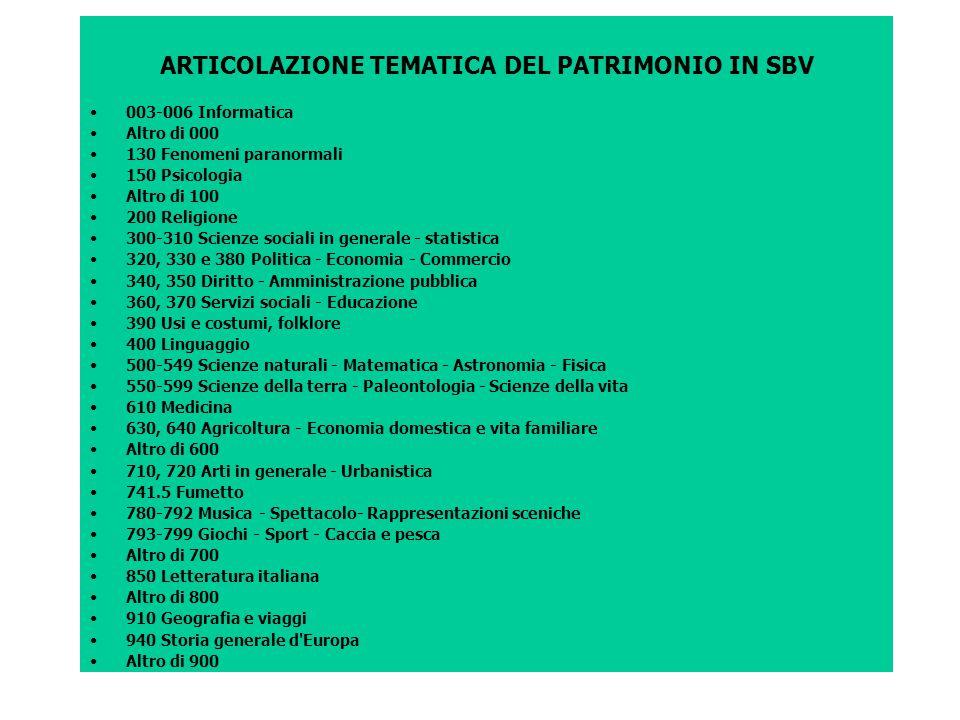 ARTICOLAZIONE TEMATICA DEL PATRIMONIO IN SBV 003-006 Informatica Altro di 000 130 Fenomeni paranormali 150 Psicologia Altro di 100 200 Religione 300-3