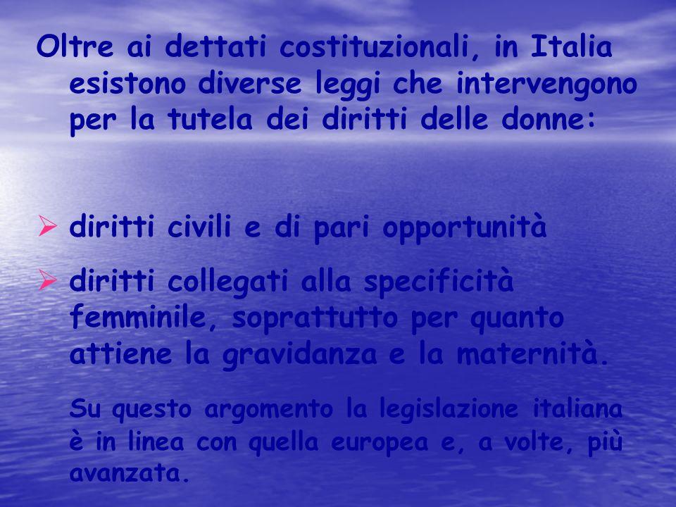 Oltre ai dettati costituzionali, in Italia esistono diverse leggi che intervengono per la tutela dei diritti delle donne:  diritti civili e di pari o