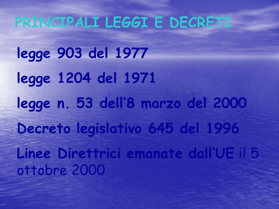 PRINCIPALI LEGGI E DECRETI legge 903 del 1977 legge 1204 del 1971 legge n. 53 dell'8 marzo del 2000 Decreto legislativo 645 del 1996 Linee Direttrici