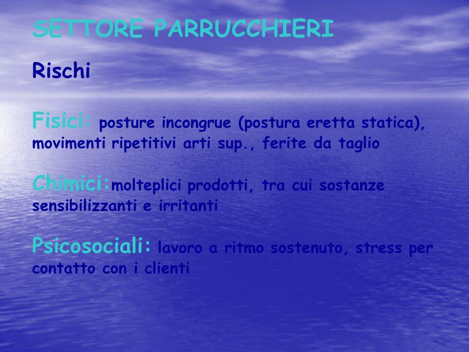 SETTORE PARRUCCHIERI Rischi Fisici: posture incongrue (postura eretta statica), movimenti ripetitivi arti sup., ferite da taglio Chimici: molteplici p