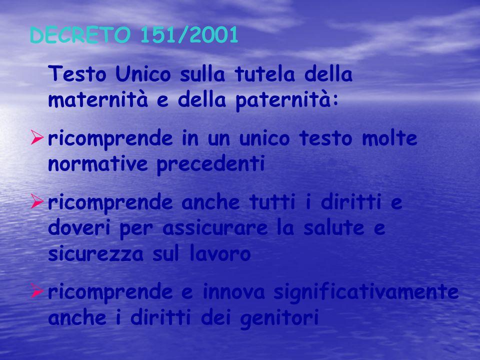 DECRETO 151/2001 Testo Unico sulla tutela della maternità e della paternità:  ricomprende in un unico testo molte normative precedenti  ricomprende