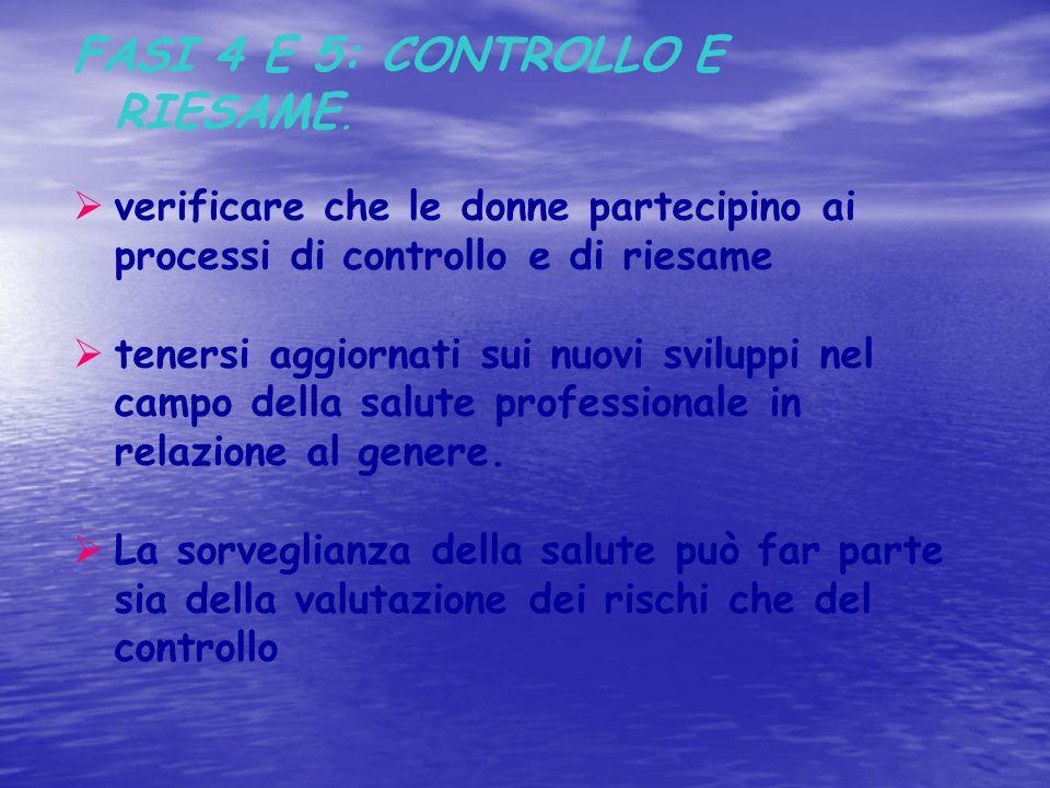 FASI 4 E 5: CONTROLLO E RIESAME.  verificare che le donne partecipino ai processi di controllo e di riesame  tenersi aggiornati sui nuovi sviluppi n