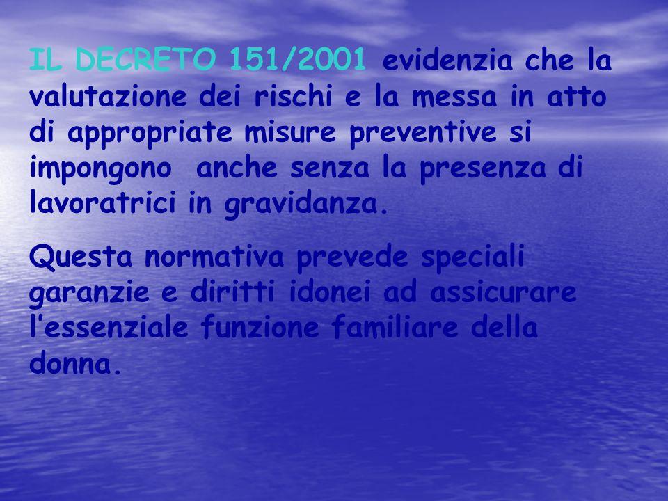 IL DECRETO 151/2001 evidenzia che la valutazione dei rischi e la messa in atto di appropriate misure preventive si impongono anche senza la presenza d