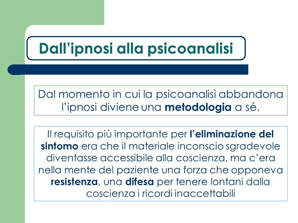 Dall'ipnosi alla psicoanalisi Dal momento in cui la psicoanalisi abbandona l'ipnosi diviene una metodologia a sé. Il requisito più importante per l'el