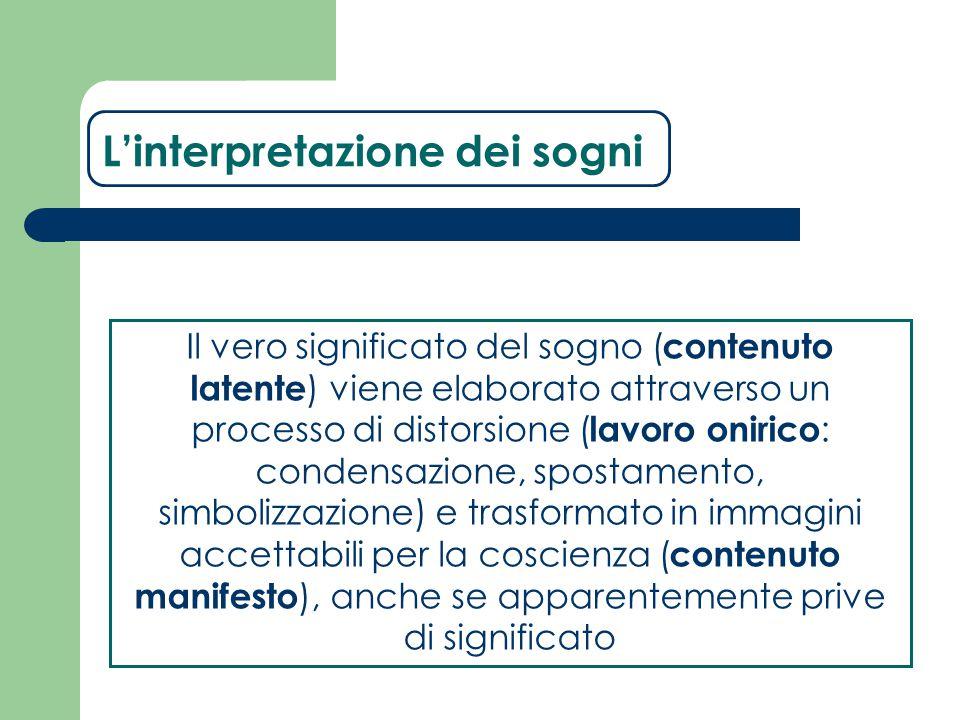 Il vero significato del sogno ( contenuto latente ) viene elaborato attraverso un processo di distorsione ( lavoro onirico : condensazione, spostament