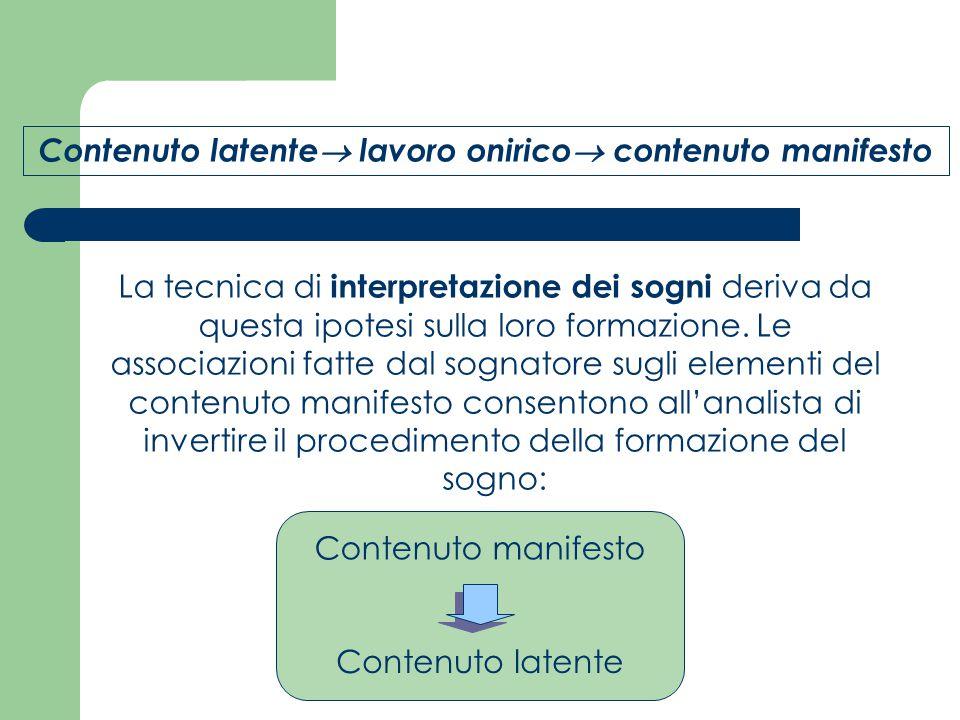 Contenuto latente  lavoro onirico  contenuto manifesto La tecnica di interpretazione dei sogni deriva da questa ipotesi sulla loro formazione. Le as