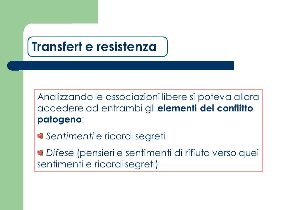 Analizzando le associazioni libere si poteva allora accedere ad entrambi gli elementi del conflitto patogeno : Sentimenti e ricordi segreti Difese (pe