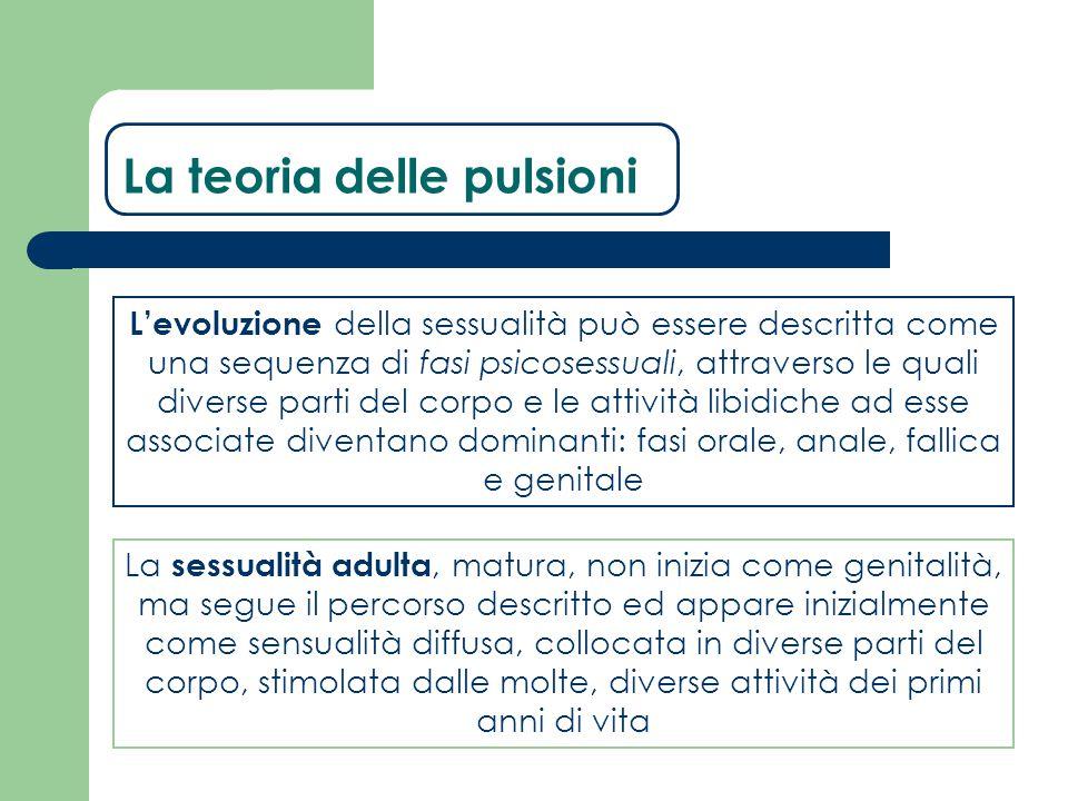 L'evoluzione della sessualità può essere descritta come una sequenza di fasi psicosessuali, attraverso le quali diverse parti del corpo e le attività