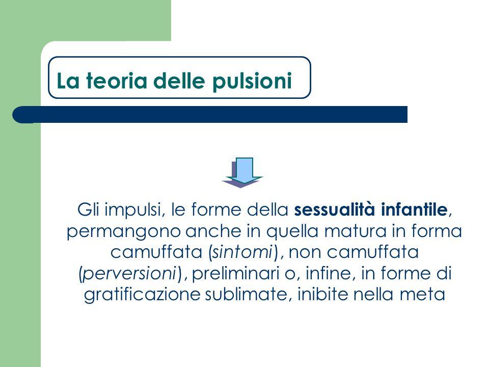 Gli impulsi, le forme della sessualità infantile, permangono anche in quella matura in forma camuffata (sintomi), non camuffata (perversioni), prelimi