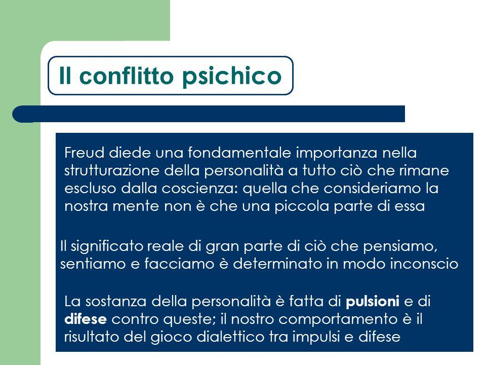 Freud diede una fondamentale importanza nella strutturazione della personalità a tutto ciò che rimane escluso dalla coscienza: quella che consideriamo