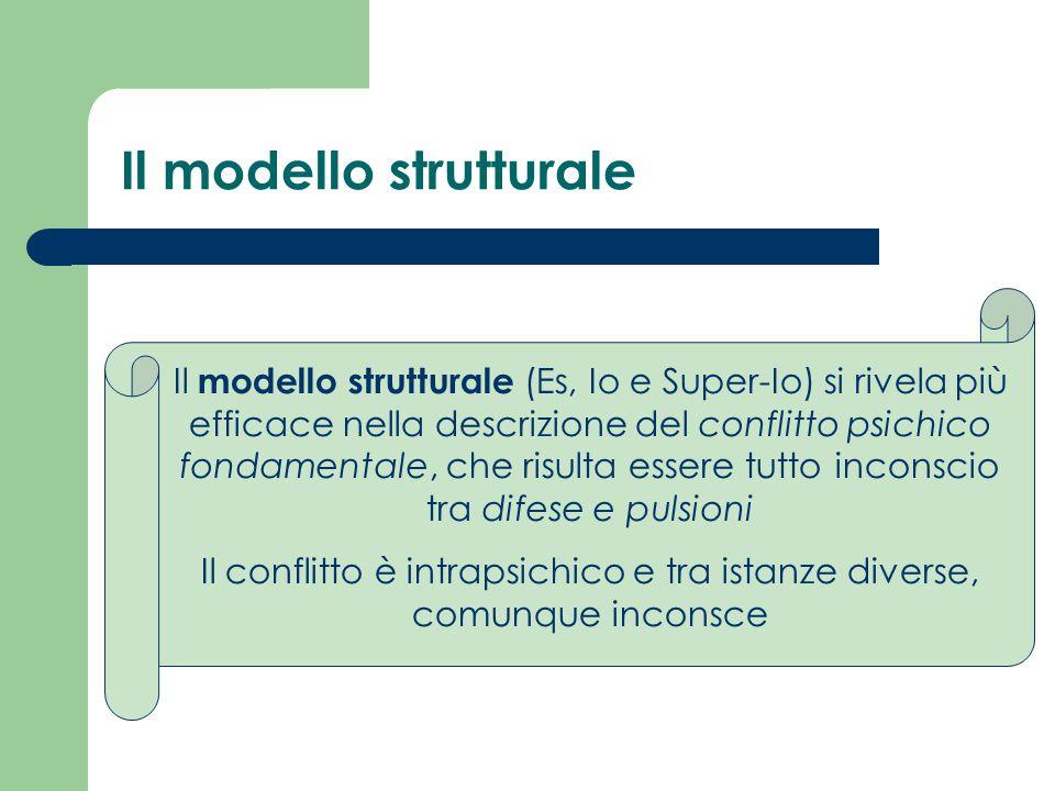 Il modello strutturale (Es, Io e Super-Io) si rivela più efficace nella descrizione del conflitto psichico fondamentale, che risulta essere tutto inco