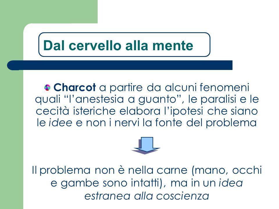 Il problema non è nella carne (mano, occhi e gambe sono intatti), ma in un idea estranea alla coscienza Dal cervello alla mente Charcot a partire da a