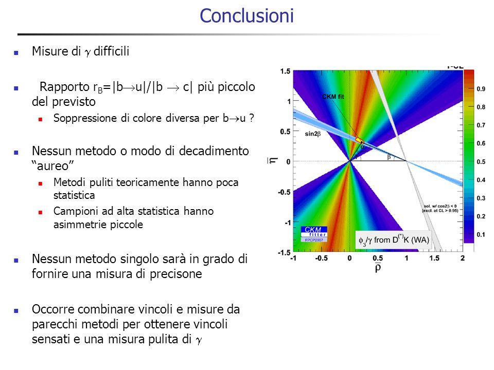 Decadimenti B 0  D 0 K *0 e limite su r B ModoBF (10 -5 ) B   D  K  6.2 ±1.4 ±0.6 B   D  K  < 4.1 @ 90% CL Contributo V ub necessario per misurare  .