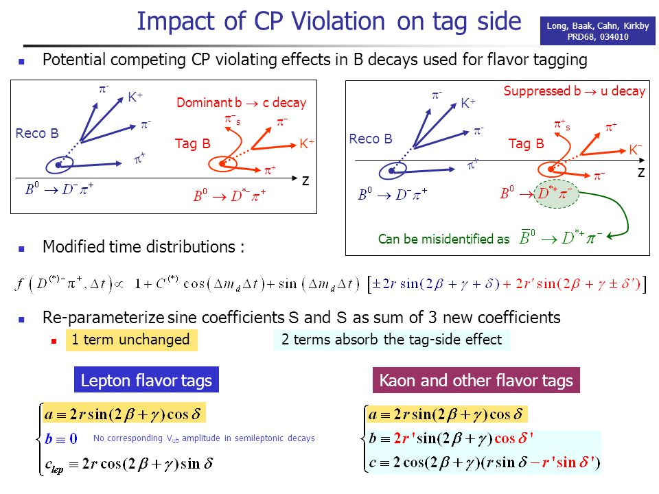 Potential competing CP violating effects in B decays used for flavor tagging Modified time distributions : Impact of CP Violation on tag side Long, Baak, Cahn, Kirkby PRD68, 034010 Reco B K+K+ ++ -- -- Tag B K+K+  ss  Dominant b  c decay Reco B K+K+ ++ -- -- KK  ss  Tag B Suppressed b  u decay z z Can be misidentified as