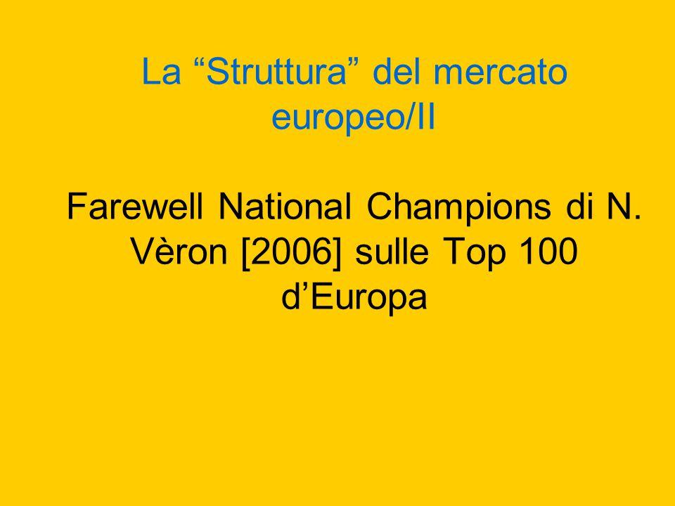 La Struttura del mercato europeo/II Farewell National Champions di N.
