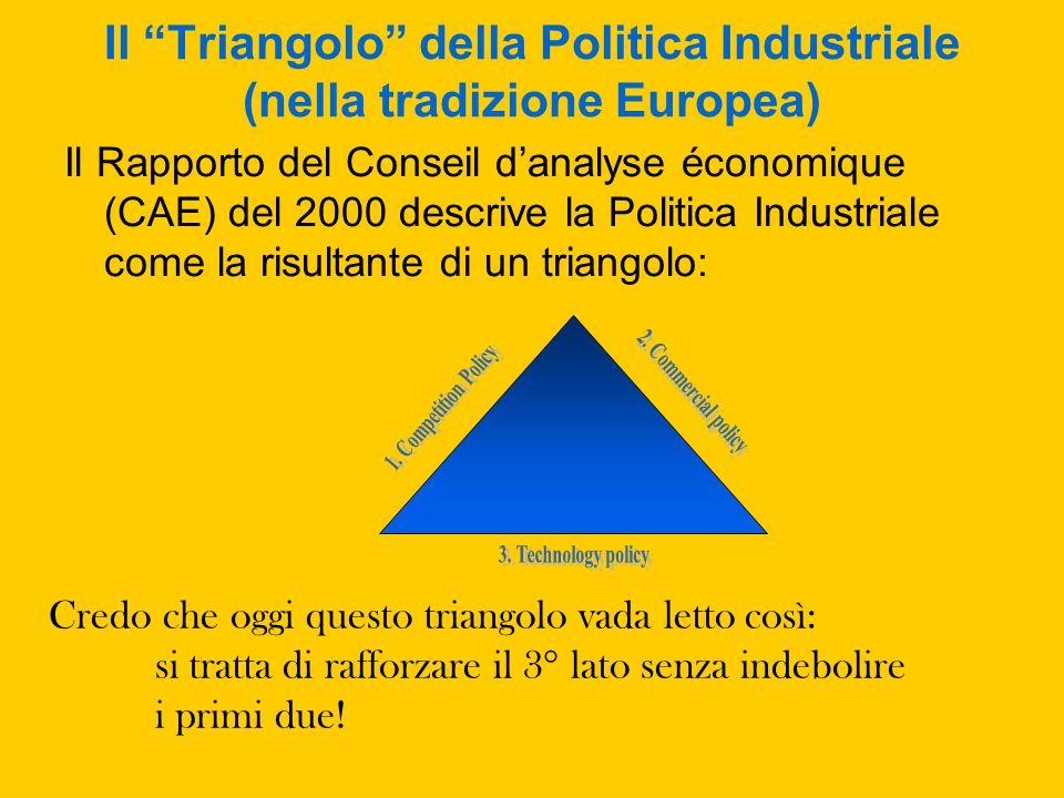 Il Triangolo della Politica Industriale (nella tradizione Europea) Il Rapporto del Conseil d'analyse économique (CAE) del 2000 descrive la Politica Industriale come la risultante di un triangolo: Credo che oggi questo triangolo vada letto così: si tratta di rafforzare il 3° lato senza indebolire i primi due!