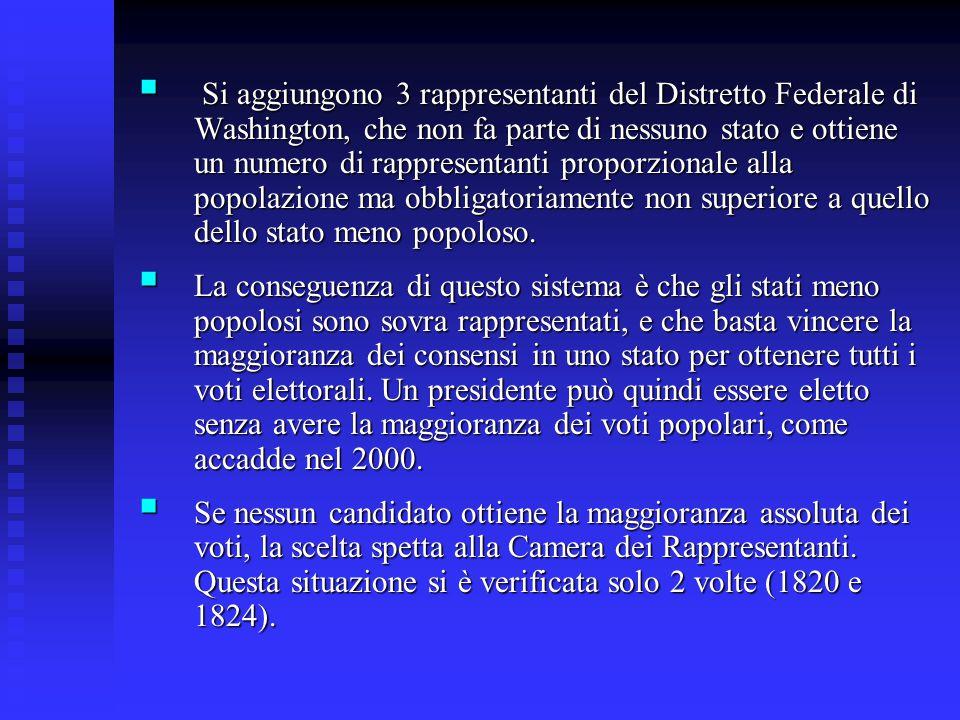  Si aggiungono 3 rappresentanti del Distretto Federale di Washington, che non fa parte di nessuno stato e ottiene un numero di rappresentanti proporz