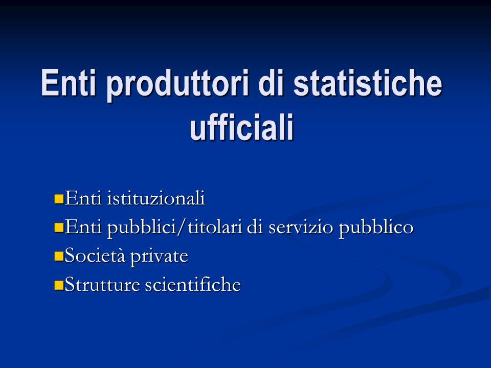 Enti produttori di statistiche ufficiali Enti istituzionali Enti istituzionali Enti pubblici/titolari di servizio pubblico Enti pubblici/titolari di servizio pubblico Società private Società private Strutture scientifiche Strutture scientifiche