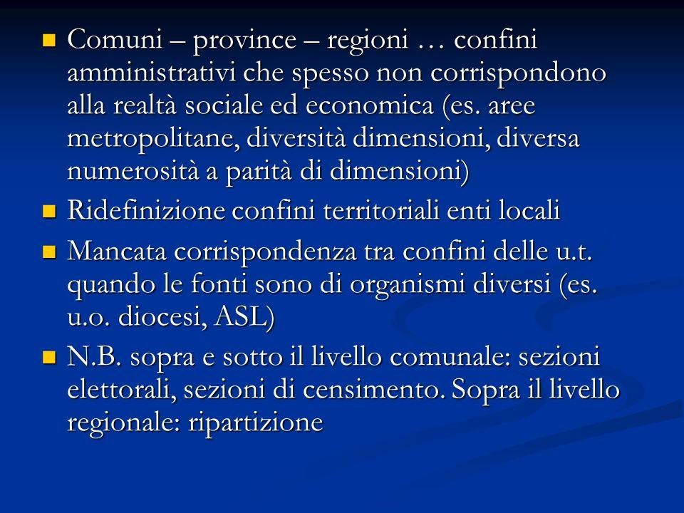 Comuni – province – regioni … confini amministrativi che spesso non corrispondono alla realtà sociale ed economica (es.