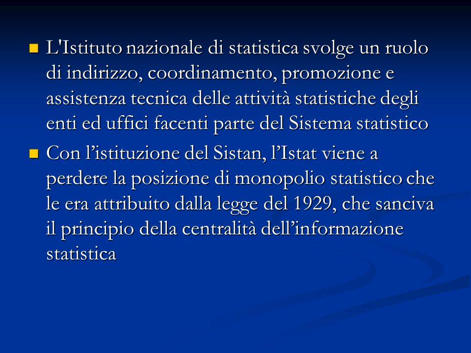L Istituto nazionale di statistica svolge un ruolo di indirizzo, coordinamento, promozione e assistenza tecnica delle attività statistiche degli enti ed uffici facenti parte del Sistema statistico L Istituto nazionale di statistica svolge un ruolo di indirizzo, coordinamento, promozione e assistenza tecnica delle attività statistiche degli enti ed uffici facenti parte del Sistema statistico Con l'istituzione del Sistan, l'Istat viene a perdere la posizione di monopolio statistico che le era attribuito dalla legge del 1929, che sanciva il principio della centralità dell'informazione statistica Con l'istituzione del Sistan, l'Istat viene a perdere la posizione di monopolio statistico che le era attribuito dalla legge del 1929, che sanciva il principio della centralità dell'informazione statistica