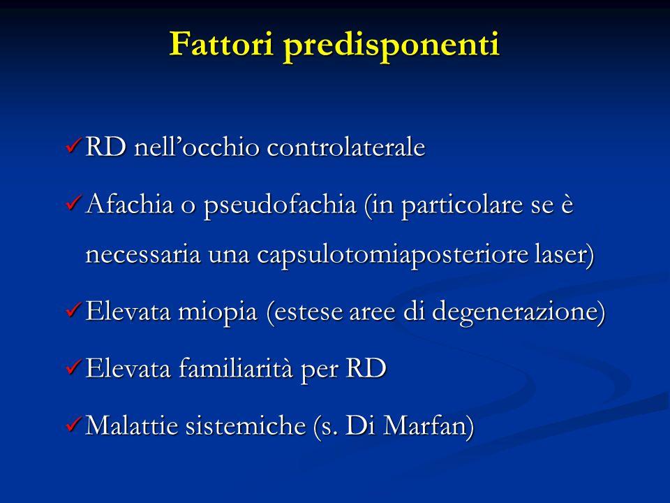 RD nell'occhio controlaterale RD nell'occhio controlaterale Afachia o pseudofachia (in particolare se è necessaria una capsulotomiaposteriore laser) A