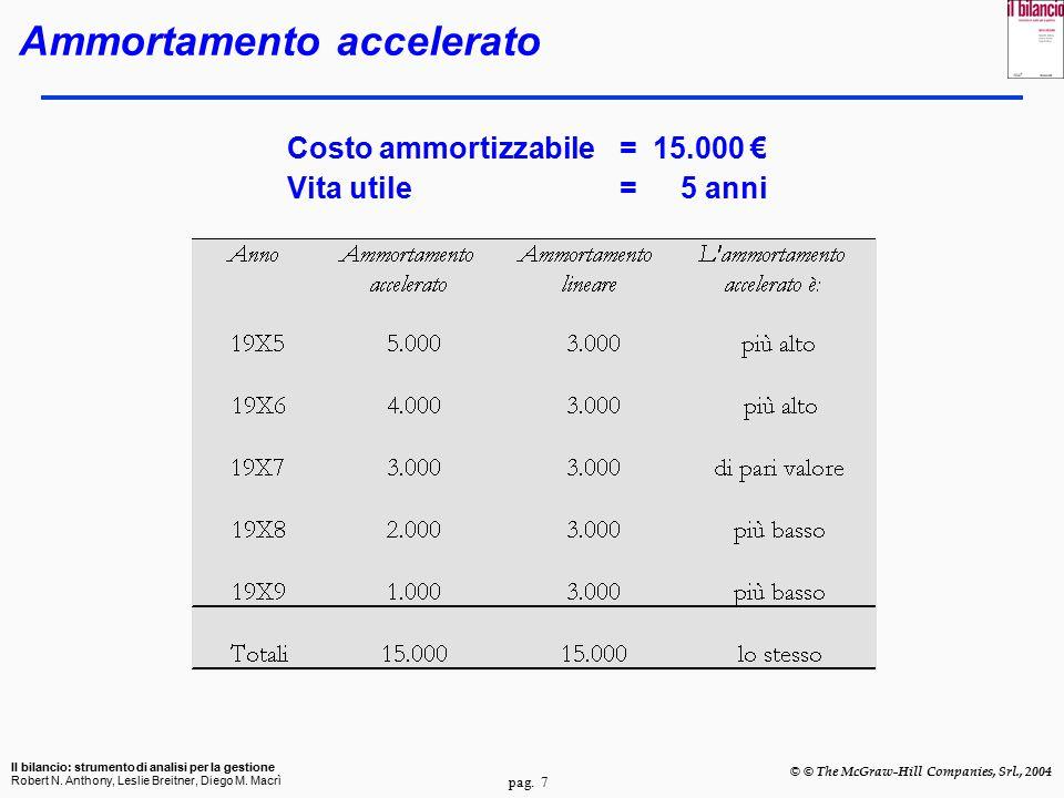 pag. 7 Il bilancio: strumento di analisi per la gestione Robert N. Anthony, Leslie Breitner, Diego M. Macrì © © The McGraw-Hill Companies, Srl., 2004