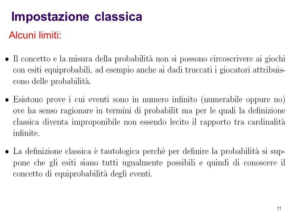 11 Impostazione classica Alcuni limiti: