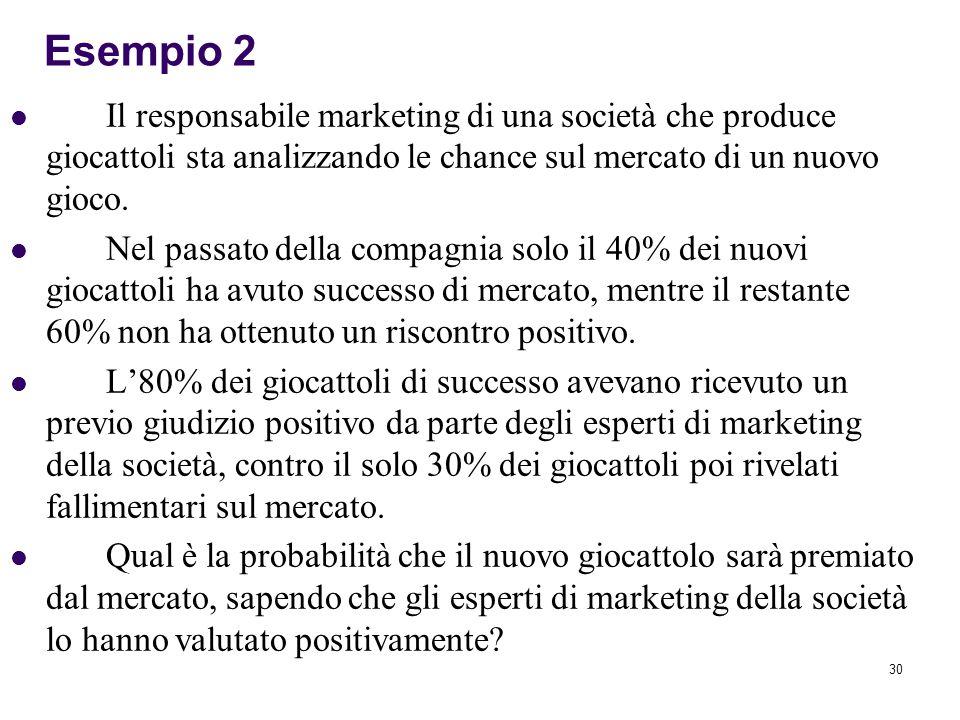 30 Esempio 2 Il responsabile marketing di una società che produce giocattoli sta analizzando le chance sul mercato di un nuovo gioco.